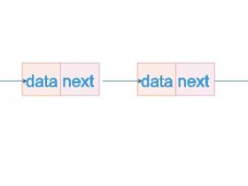 单链表常用方法代码实现